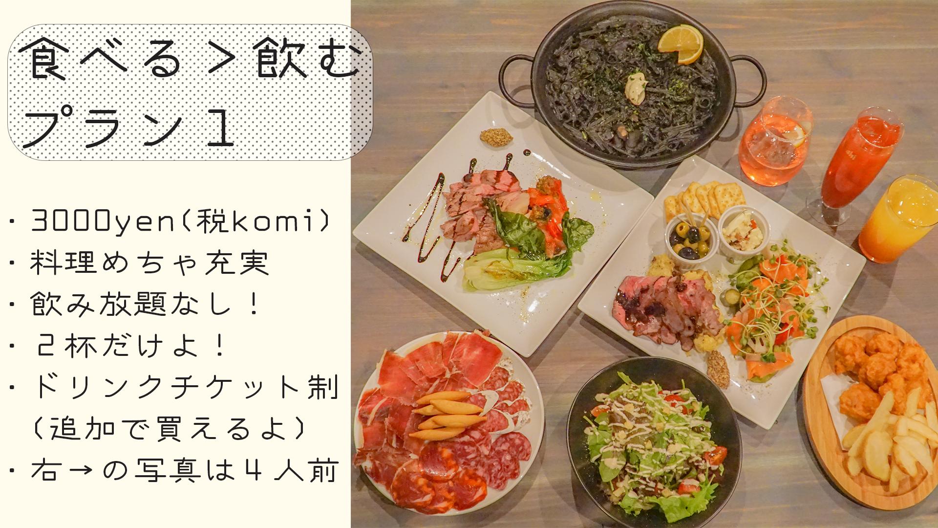 食べる>飲む プラン1